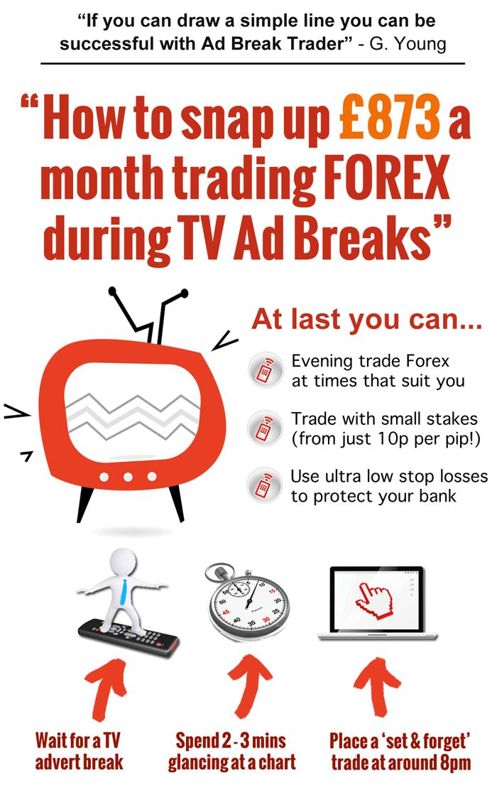 Trading software crack